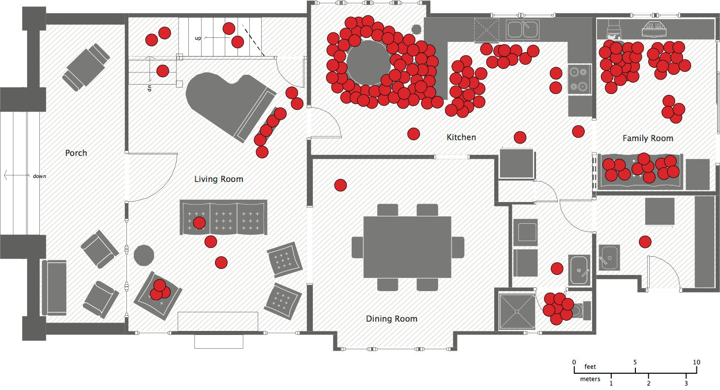 family dinner \u2013 eric l barnes Family Members a diagram from the 2012 u c l a anthropological study, \u201clife at home in the 21st century \u201d the red dots indicate the positions of family members every 10